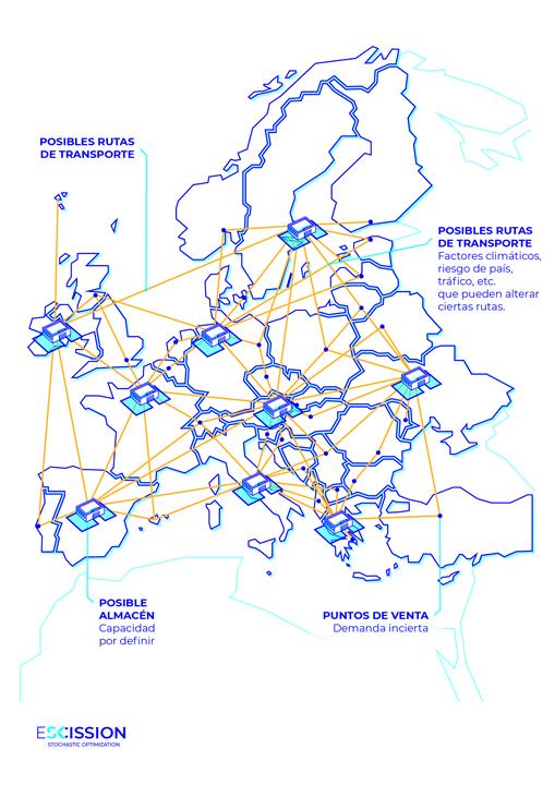 Casos prácticos - Planificación de almacenes logísticos y gestión óptima del transporte de mercancías