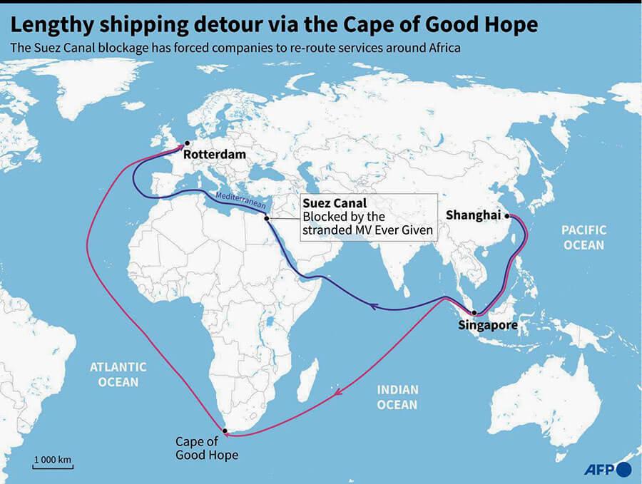 Ruta alternativa del canal de Suez